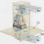 Selecting and Designing Duct Systems